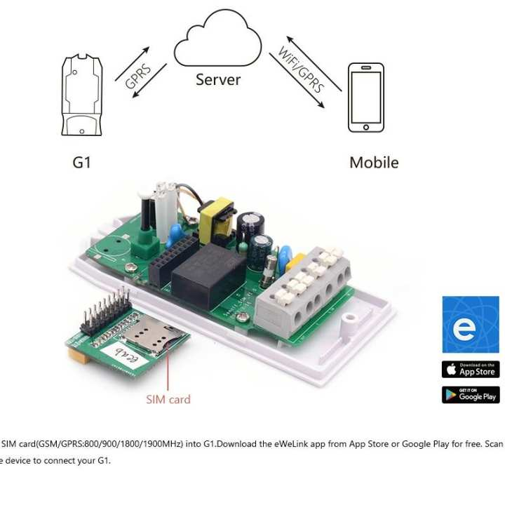 Internet Switched Smart On Off (GSM Sim Card)
